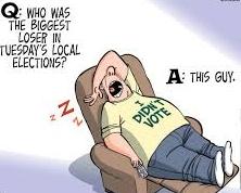 voter's apathy